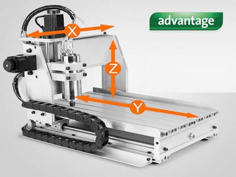 The advantage of small CNC wood router